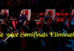 Watch The Voice USA 2018 Top 8 Elimination Result on 11 December 2018 With Voting Result online tonight